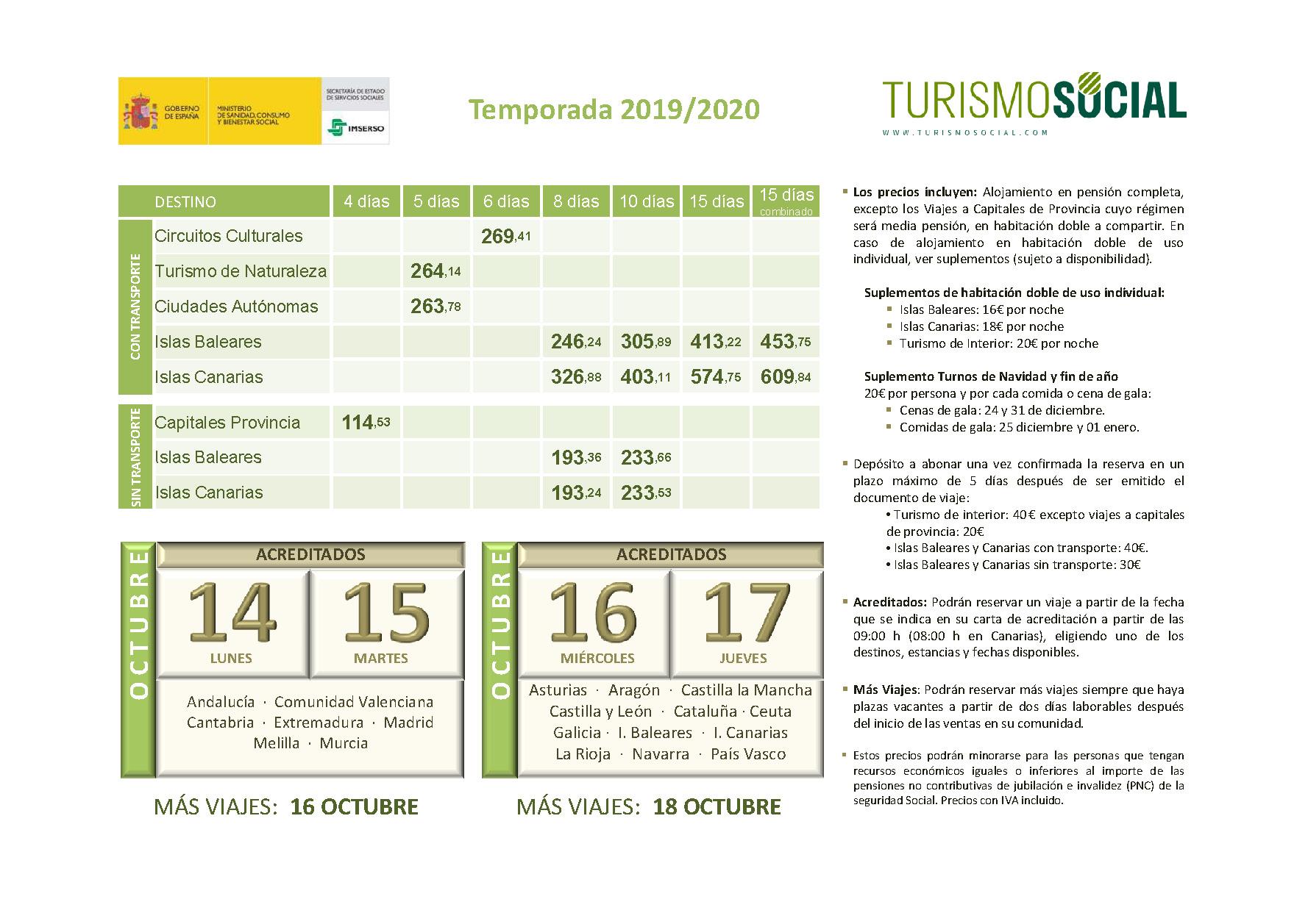 Calendario de precios viajes IMSERSO Turismo Social 2019-2020