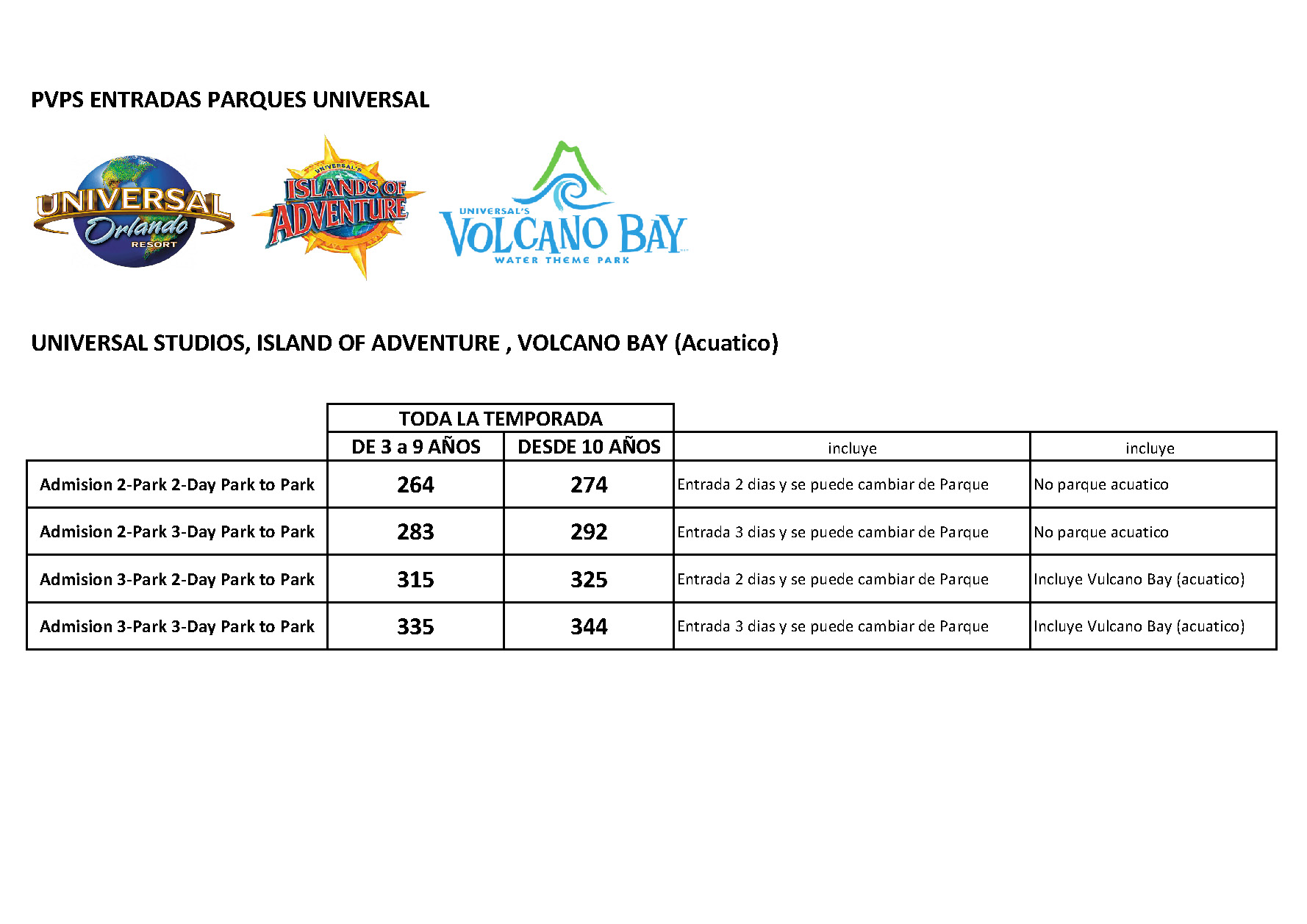 Oferta Wamos Entradas Parques Universal Studios Islands of Adventure y Volcano Bay Orlando 2020