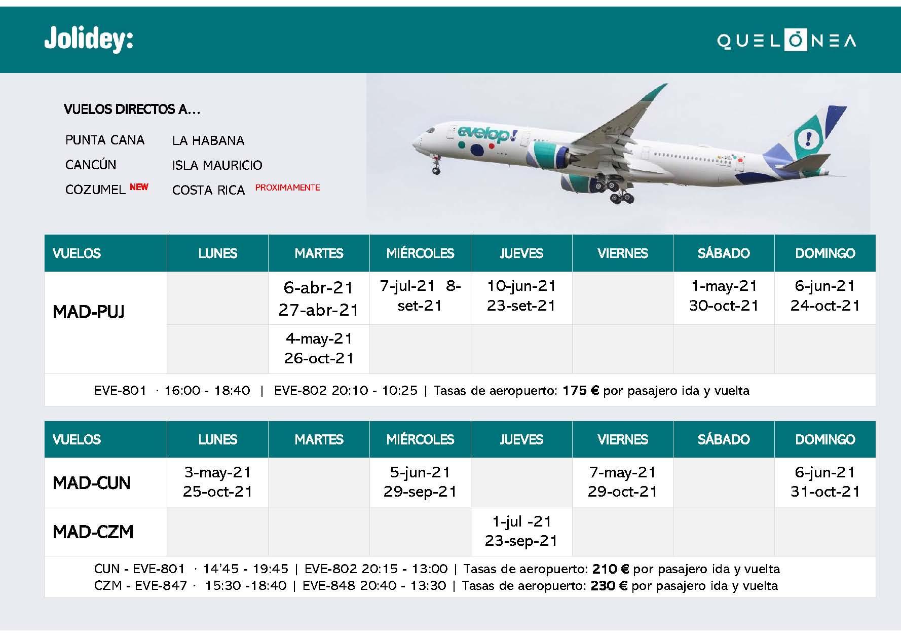 Programacion Aerea Evelop 2021 vuelos directos a Punta Cana Cancun Cozumel La Habana y Mauricio